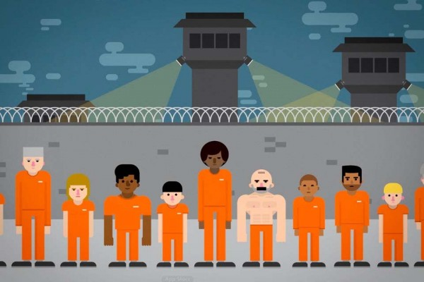 The Simplest Explanation of America's Prison Problem. Ever.